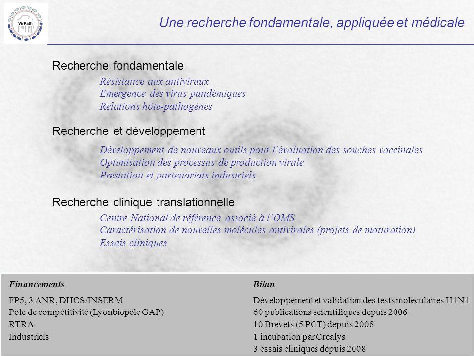 Résistance aux antiviraux Emergence des virus pandémiques Relations hôte-pathogènes Recherche fondamentale Recherche et développement Développement de