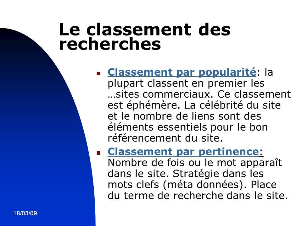 18/03/0912 Le classement des recherches Classement par popularité: la plupart classent en premier les …sites commerciaux. Ce classement est éphémère.