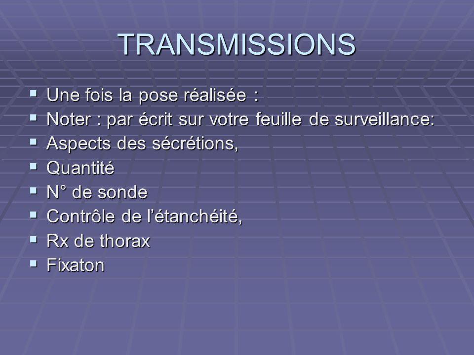 TRANSMISSIONS  Une fois la pose réalisée :  Noter : par écrit sur votre feuille de surveillance:  Aspects des sécrétions,  Quantité  N° de sonde