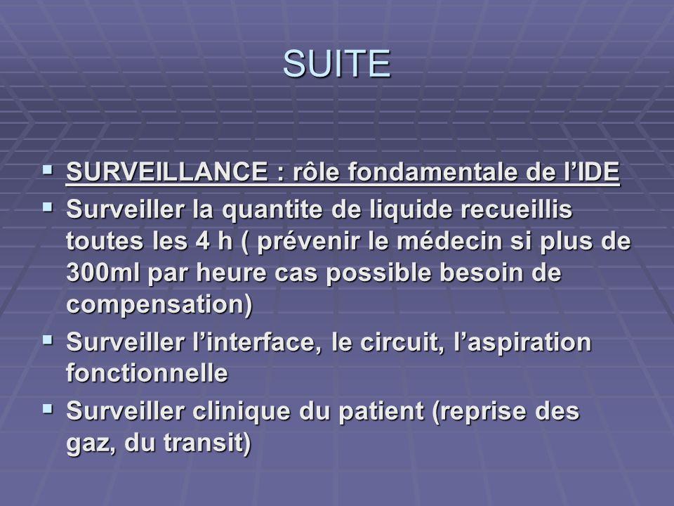SUITE  SURVEILLANCE : rôle fondamentale de l'IDE  Surveiller la quantite de liquide recueillis toutes les 4 h ( prévenir le médecin si plus de 300ml