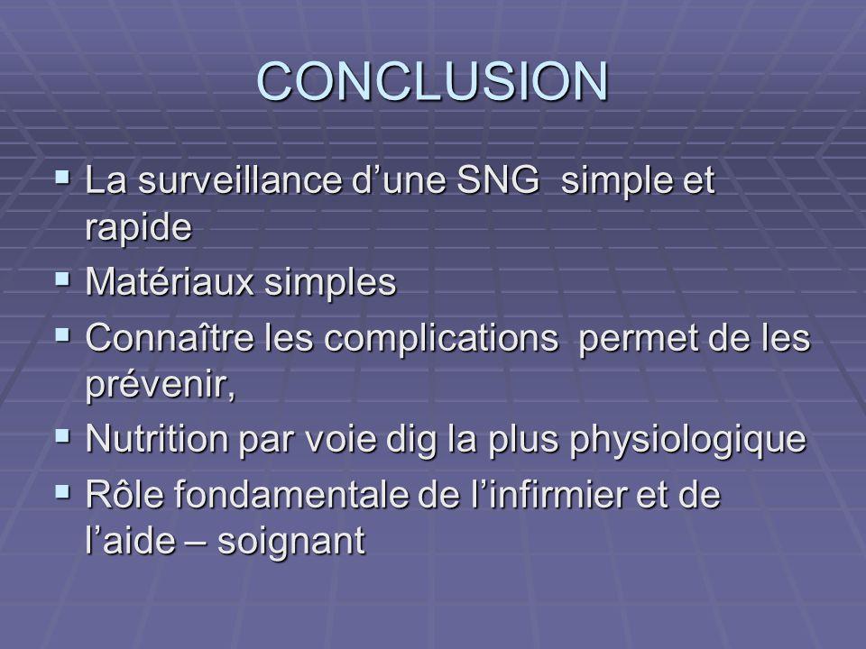 CONCLUSION  La surveillance d'une SNG simple et rapide  Matériaux simples  Connaître les complications permet de les prévenir,  Nutrition par voie