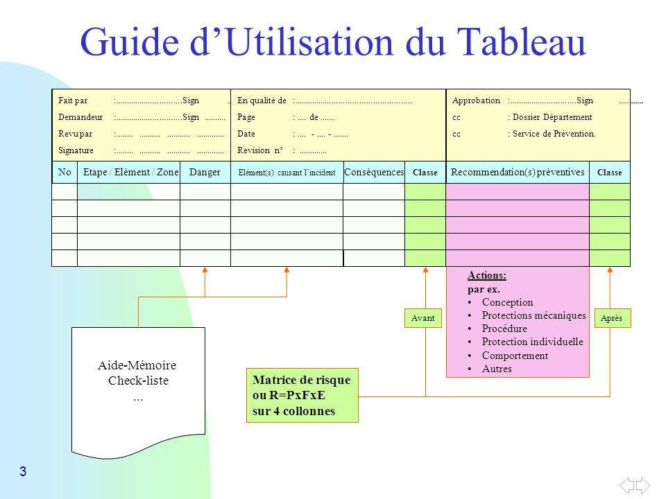 3 Guide d'Utilisation du Tableau Actions: par ex.