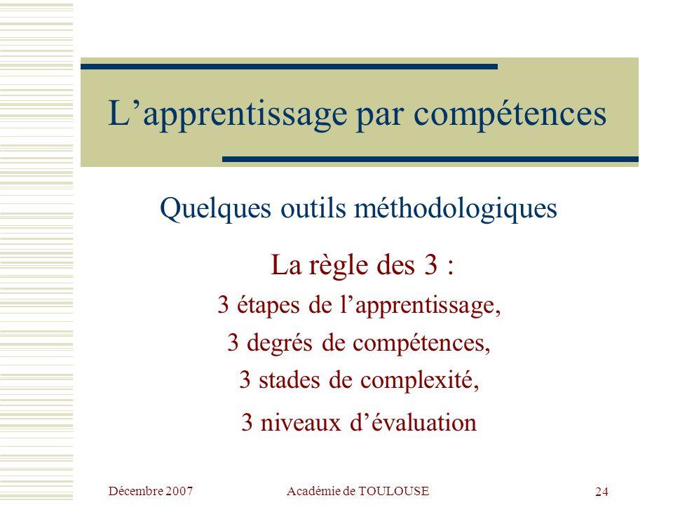 Décembre 2007 Académie de TOULOUSE23 L'aide à la mise en oeuvre dans les pratiques en classe : les points d'observation et d'analyse  La mise en situ