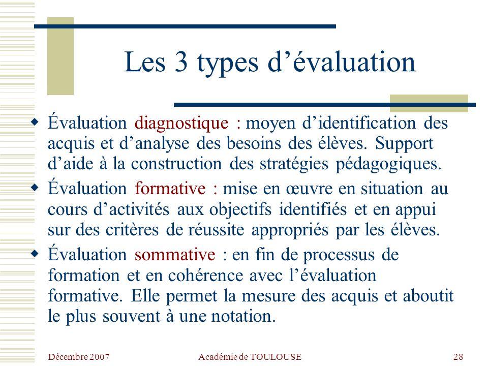 Décembre 2007 Académie de TOULOUSE27 Les 3 stades de complexité de la tâche Cohérence et complémentarité des 3 stades ou niveaux de complexité :  La