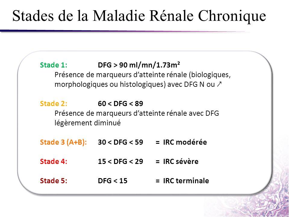 Stades de la Maladie Rénale Chronique Stade 1: DFG > 90 ml/mn/1.73m² Présence de marqueurs d'atteinte rénale (biologiques, morphologiques ou histologi