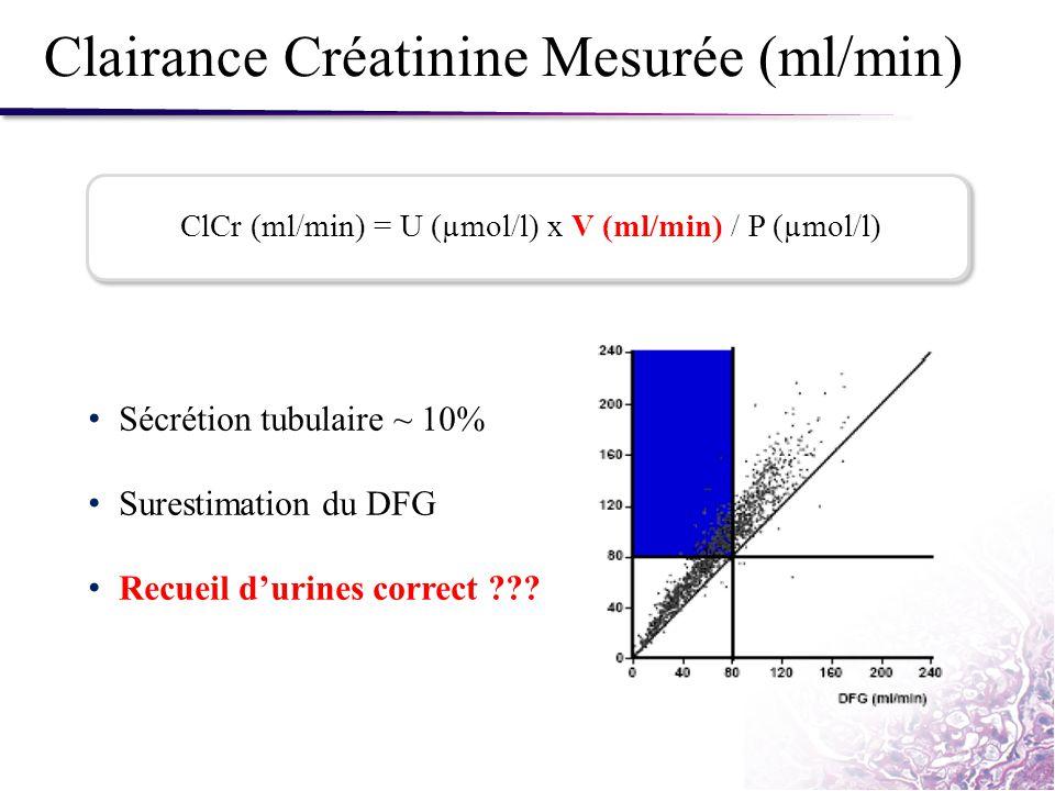 Clairance Créatinine Mesurée (ml/min) Sécrétion tubulaire ~ 10% Surestimation du DFG Recueil d'urines correct ??? ClCr (ml/min) = U (µmol/l) x V (ml/m