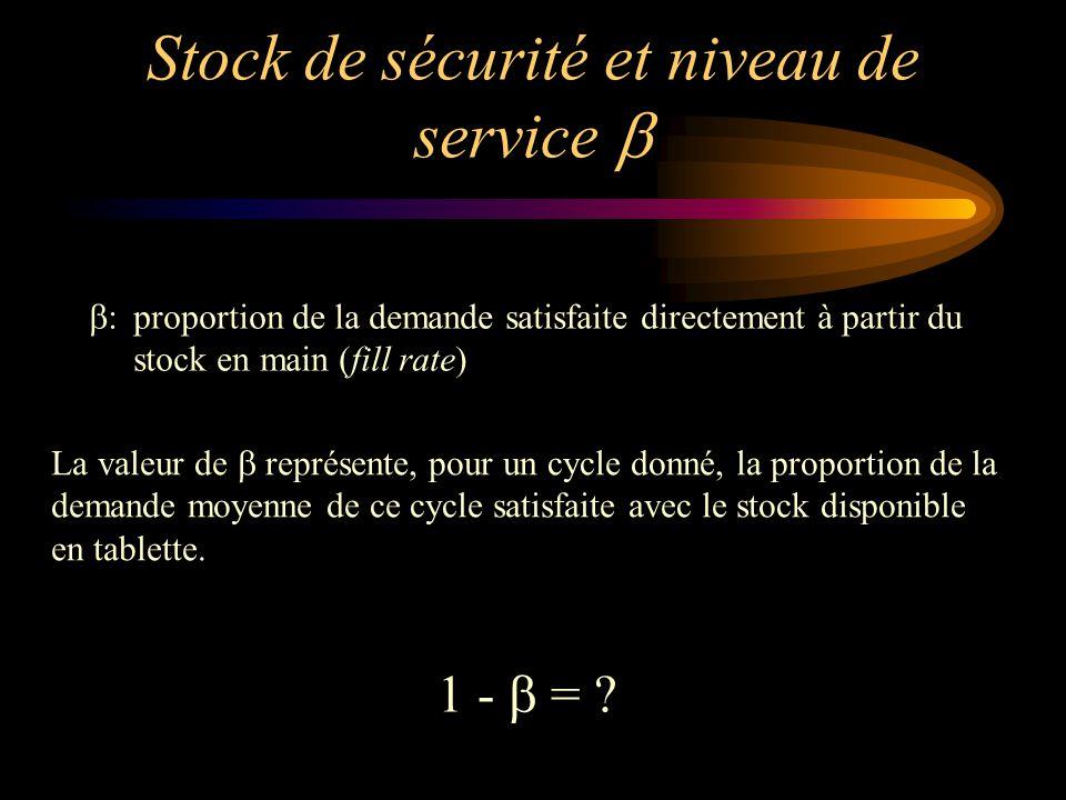 Stock de sécurité et niveau de service   :proportion de la demande satisfaite directement à partir du stock en main (fill rate) La valeur de  représente, pour un cycle donné, la proportion de la demande moyenne de ce cycle satisfaite avec le stock disponible en tablette.