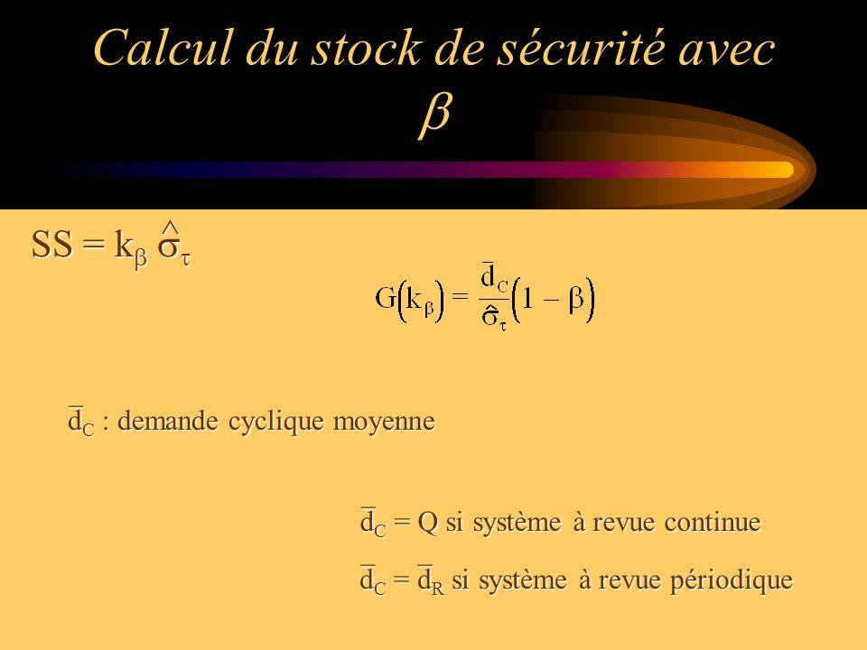 Calcul du stock de sécurité avec  SS = k    ^ d C : demande cyclique moyenne _ d C = Q si système à revue continue _ d C = d R si système à revue périodique __