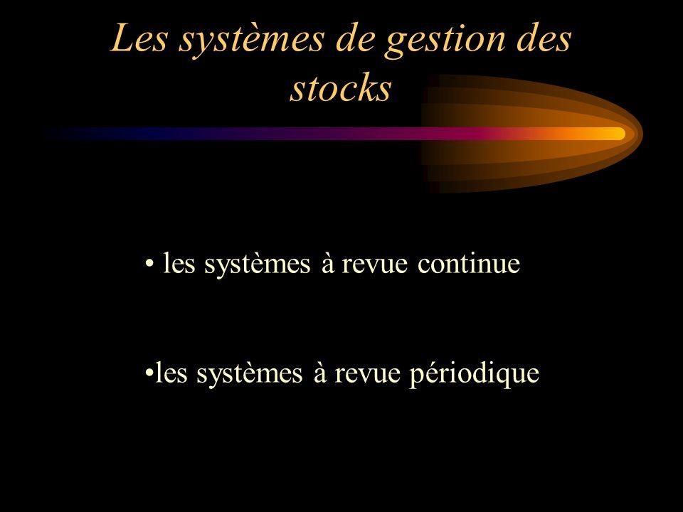 Les systèmes de gestion des stocks les systèmes à revue continue les systèmes à revue périodique