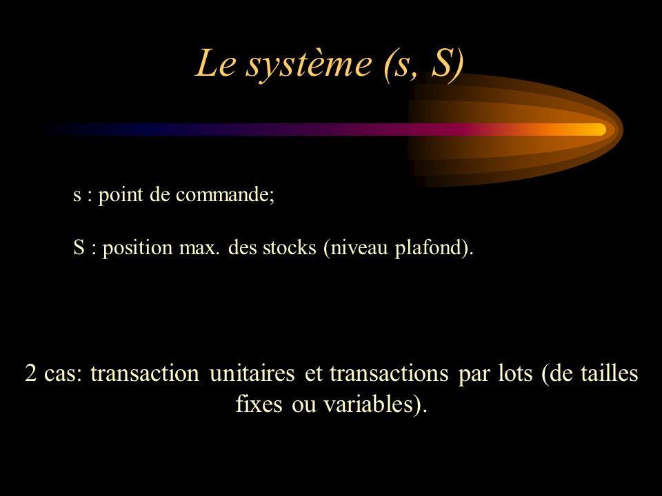 Le système (s, S) s : point de commande; S : position max.