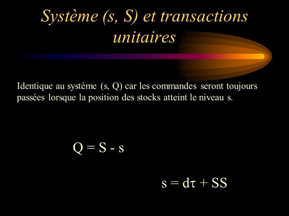 Système (s, S) et transactions unitaires Identique au système (s, Q) car les commandes seront toujours passées lorsque la position des stocks atteint le niveau s.