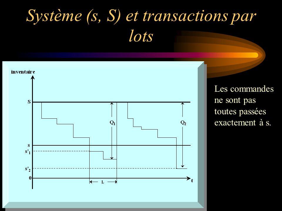 Système (s, S) et transactions par lots Les commandes ne sont pas toutes passées exactement à s.