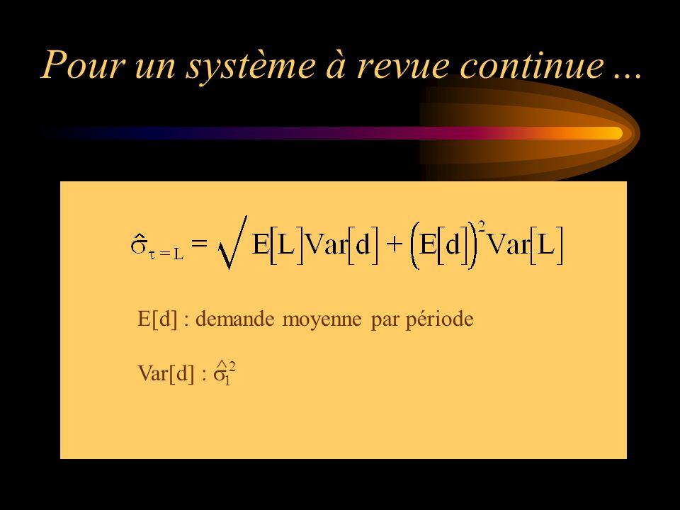 Pour un système à revue continue... E[d] : demande moyenne par période Var[d] :  1 ^ 2