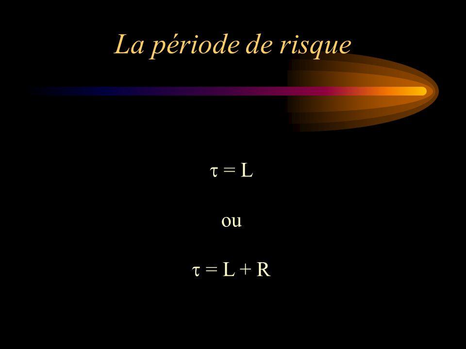 La période de risque  = L ou  = L + R