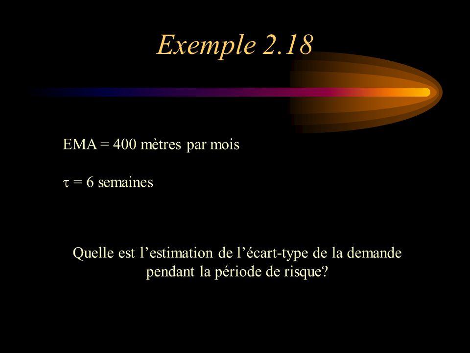 Exemple 2.18 EMA = 400 mètres par mois  = 6 semaines Quelle est l'estimation de l'écart-type de la demande pendant la période de risque?
