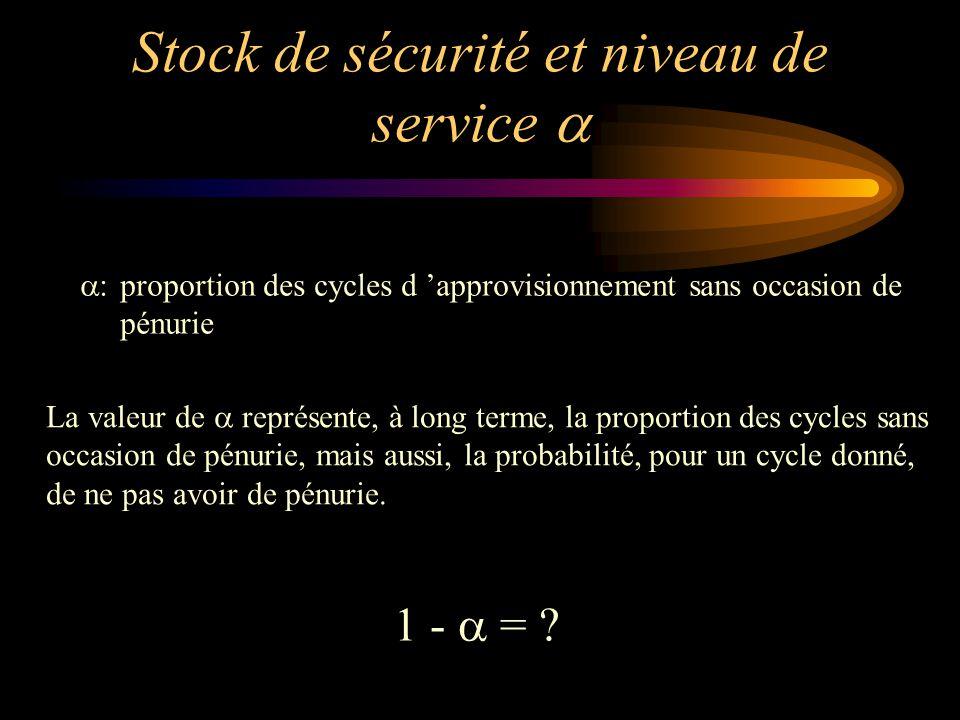 Stock de sécurité et niveau de service   :proportion des cycles d 'approvisionnement sans occasion de pénurie La valeur de  représente, à long terme, la proportion des cycles sans occasion de pénurie, mais aussi, la probabilité, pour un cycle donné, de ne pas avoir de pénurie.