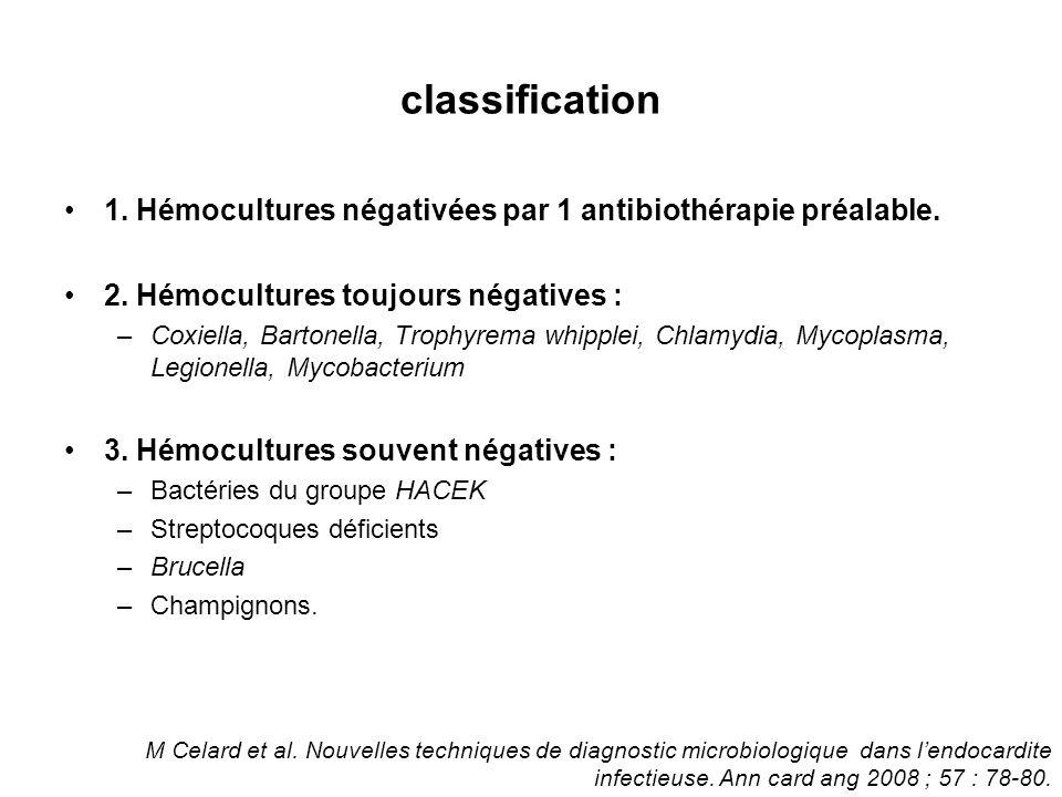 classification 1. Hémocultures négativées par 1 antibiothérapie préalable. 2. Hémocultures toujours négatives : –Coxiella, Bartonella, Trophyrema whip