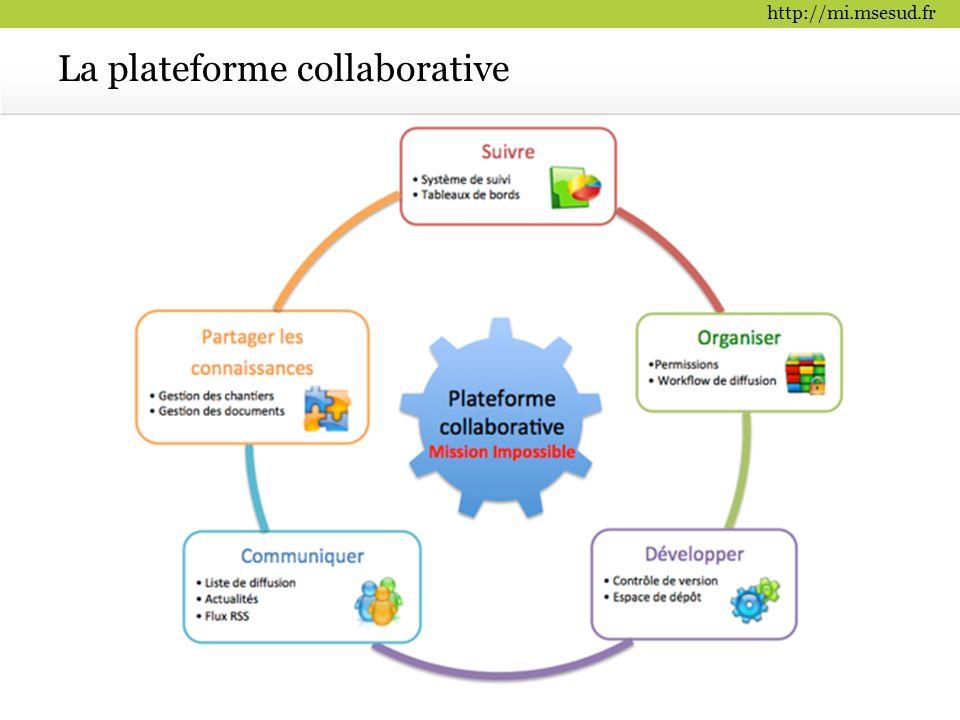 http://mi.msesud.fr La plateforme collaborative