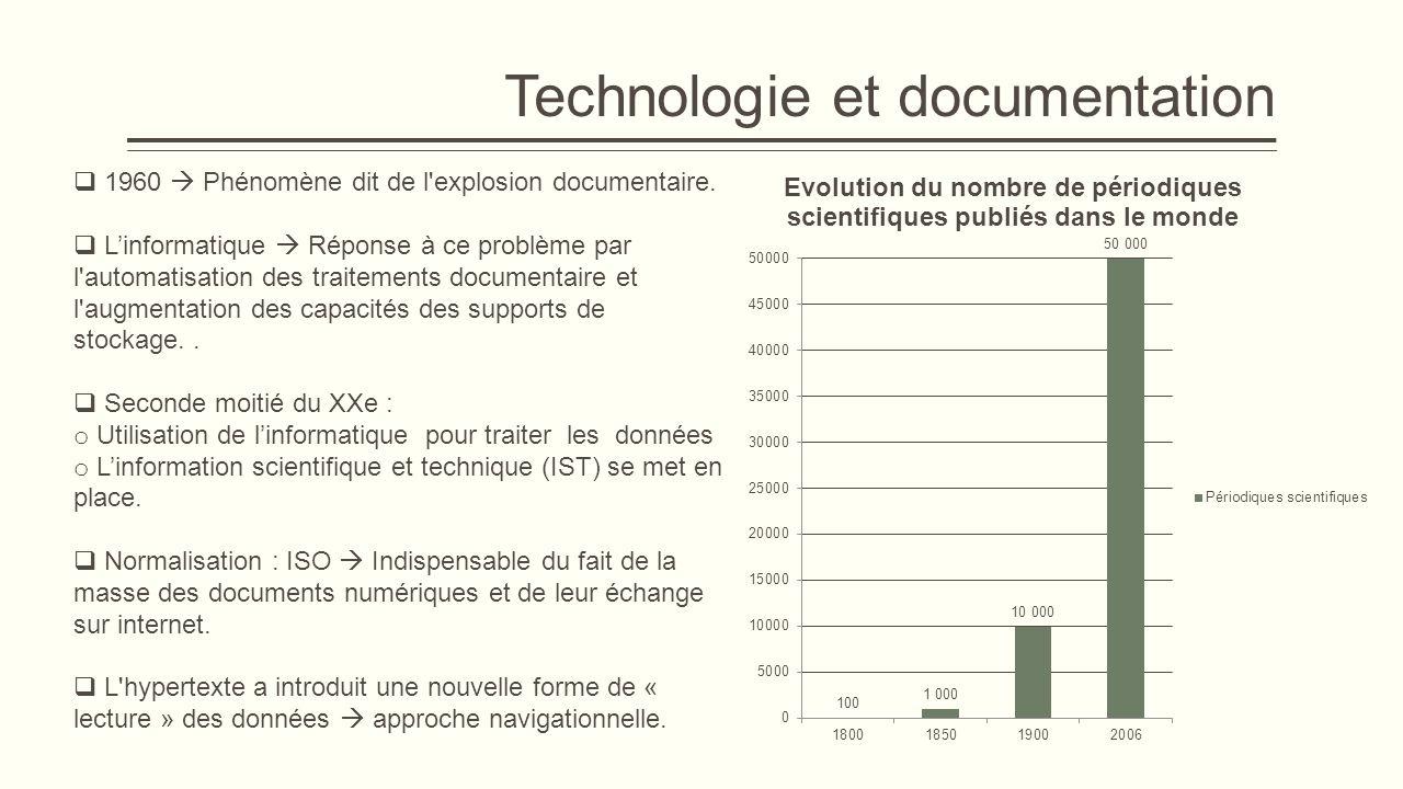Architecture de l'information et documentation  Une même matière première : l'information.