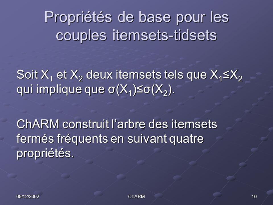1008/12/2002ChARM Propriétés de base pour les couples itemsets-tidsets Soit X 1 et X 2 deux itemsets tels que X 1 ≤X 2 qui implique que σ(X 1 )≤σ(X 2 ).