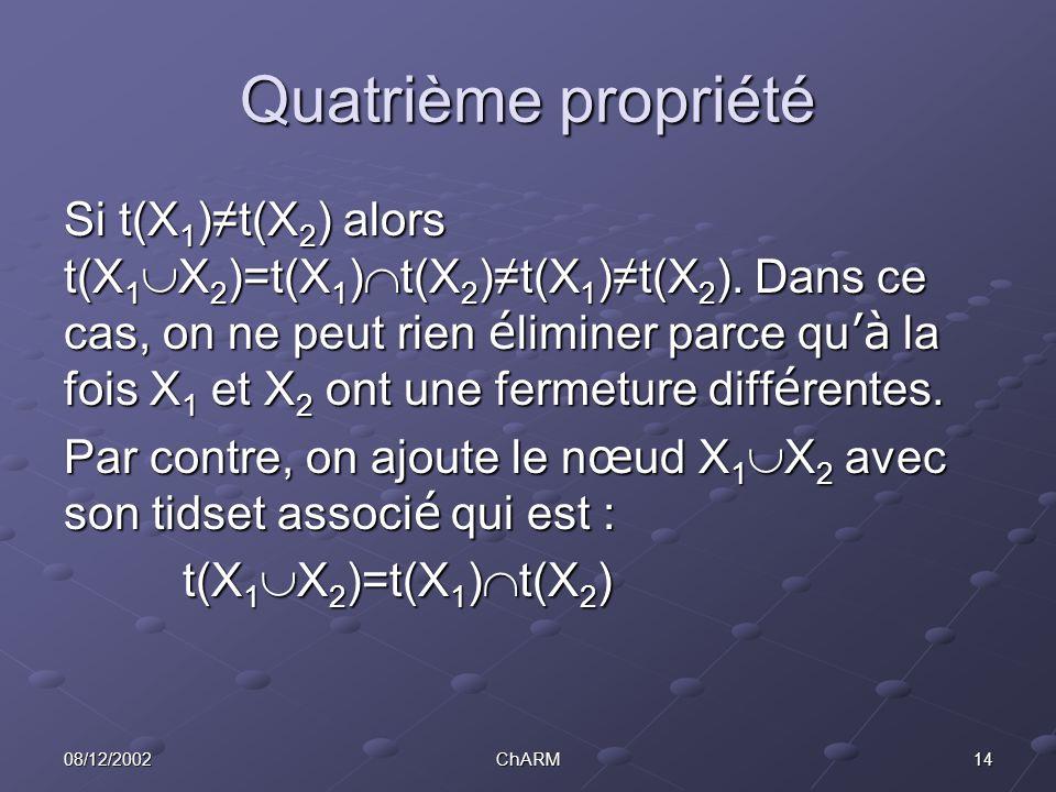 1408/12/2002ChARM Quatrième propriété Si t(X 1 )≠t(X 2 ) alors t(X 1  X 2 )=t(X 1 )  t(X 2 )≠t(X 1 )≠t(X 2 ).