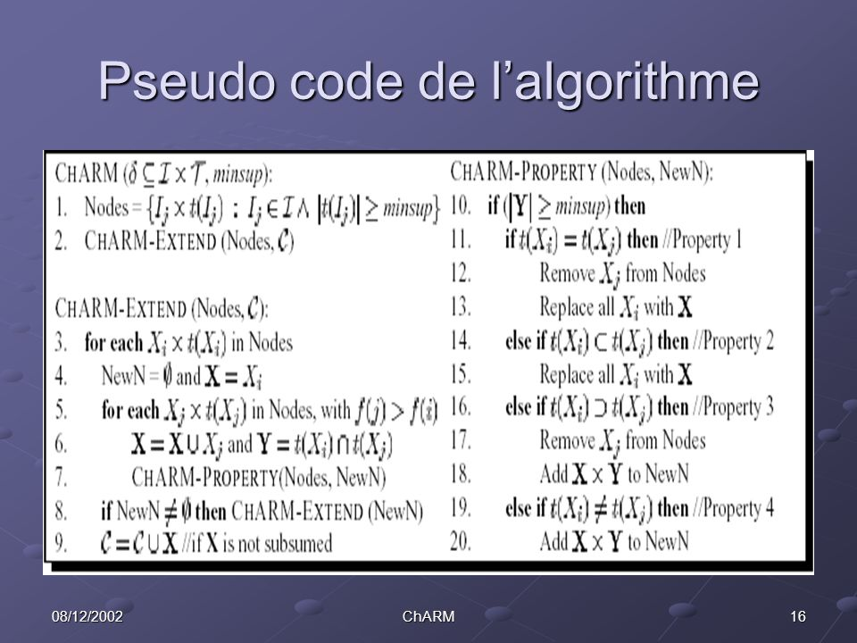 1608/12/2002ChARM Pseudo code de l'algorithme
