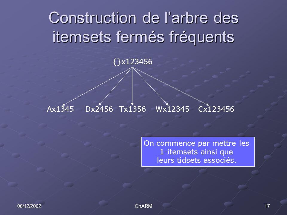 1708/12/2002ChARM Construction de l'arbre des itemsets fermés fréquents Ax1345Dx2456Tx1356Wx12345Cx123456 {}x123456 On commence par mettre les 1-itemsets ainsi que leurs tidsets associés.