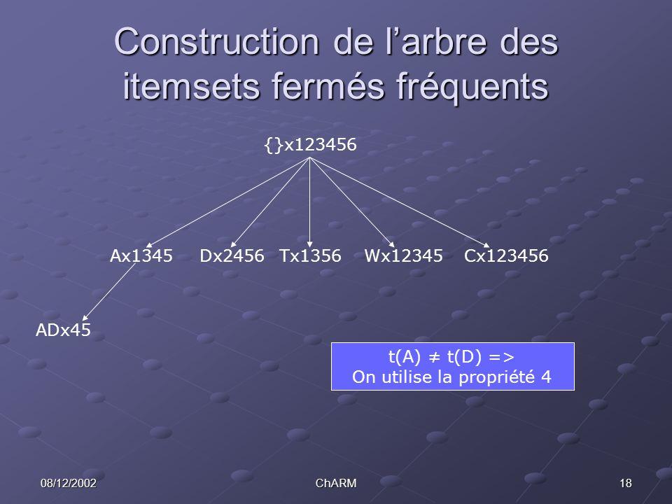 1808/12/2002ChARM Construction de l'arbre des itemsets fermés fréquents ADx45 Ax1345Dx2456Tx1356Wx12345Cx123456 {}x123456 t(A) ≠ t(D) => On utilise la propriété 4