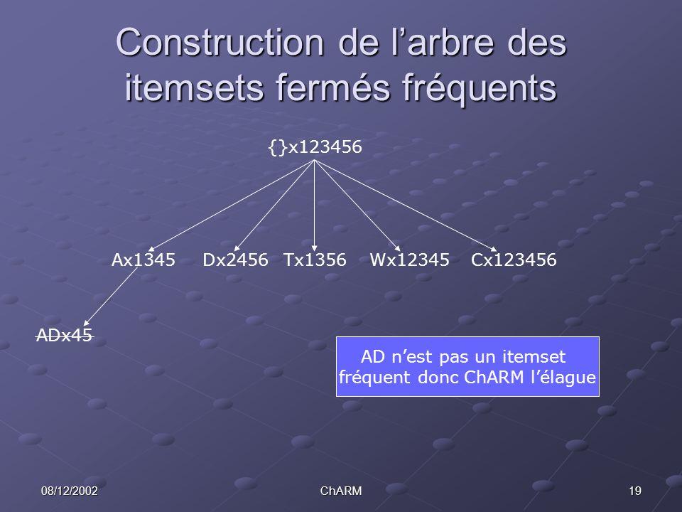 1908/12/2002ChARM Construction de l'arbre des itemsets fermés fréquents ADx45 Ax1345Dx2456Tx1356Wx12345Cx123456 {}x123456 AD n'est pas un itemset fréquent donc ChARM l'élague
