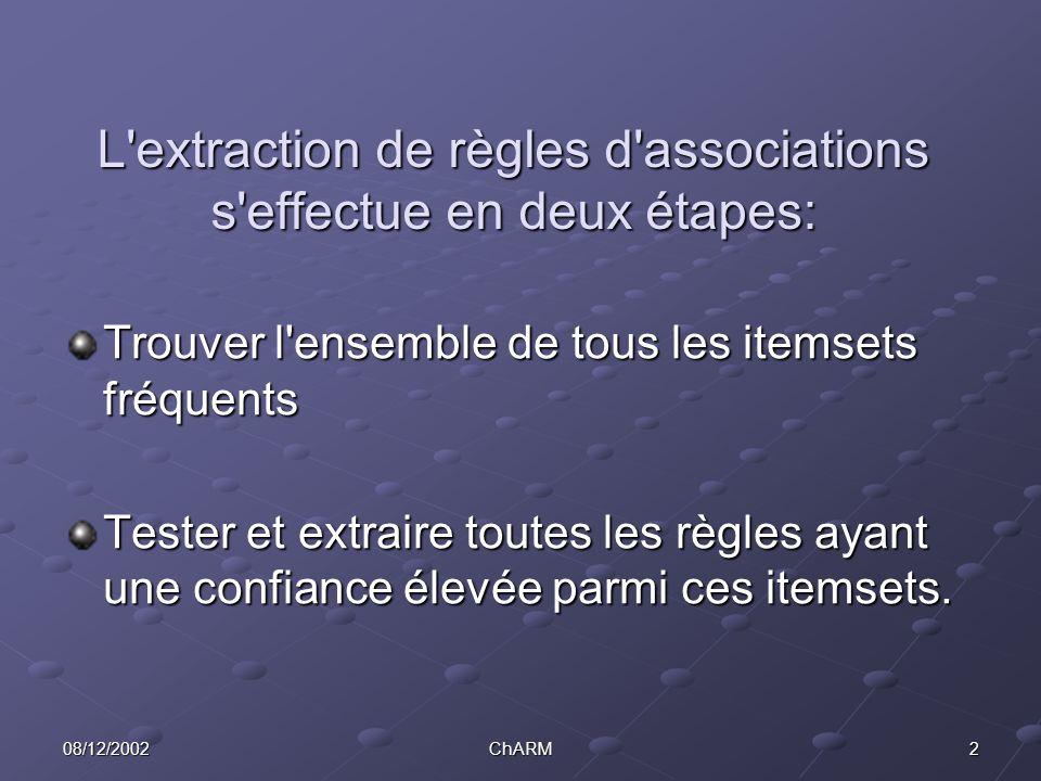 208/12/2002ChARM L extraction de règles d associations s effectue en deux étapes: Trouver l ensemble de tous les itemsets fréquents Tester et extraire toutes les règles ayant une confiance élevée parmi ces itemsets.