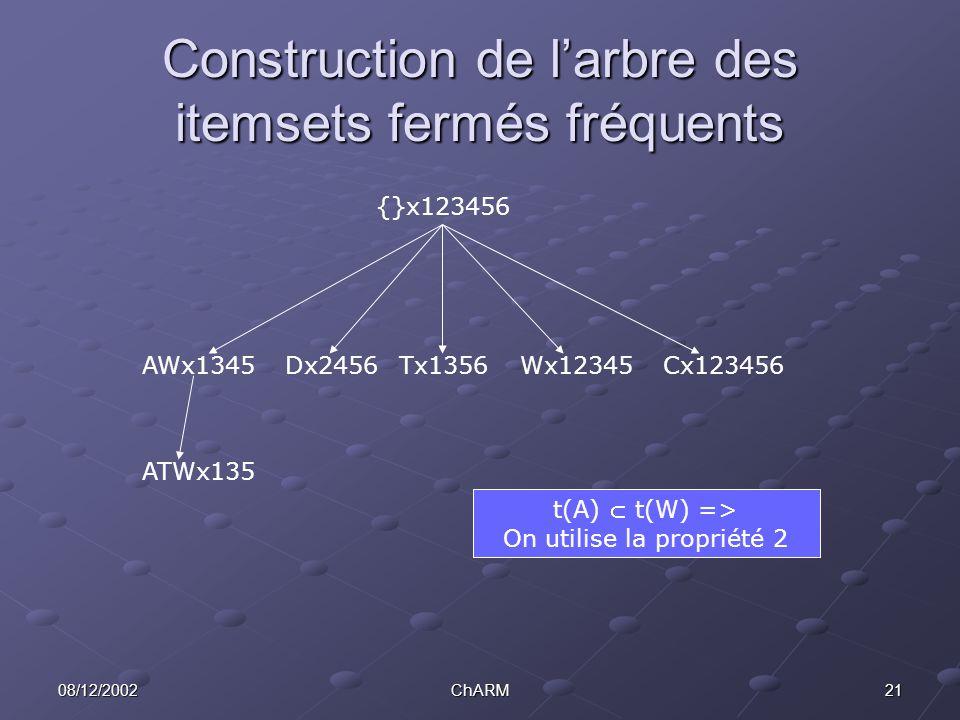 2108/12/2002ChARM Construction de l'arbre des itemsets fermés fréquents AWx1345Dx2456Tx1356Wx12345Cx123456 ATWx135 {}x123456 t(A)  t(W) => On utilise la propriété 2