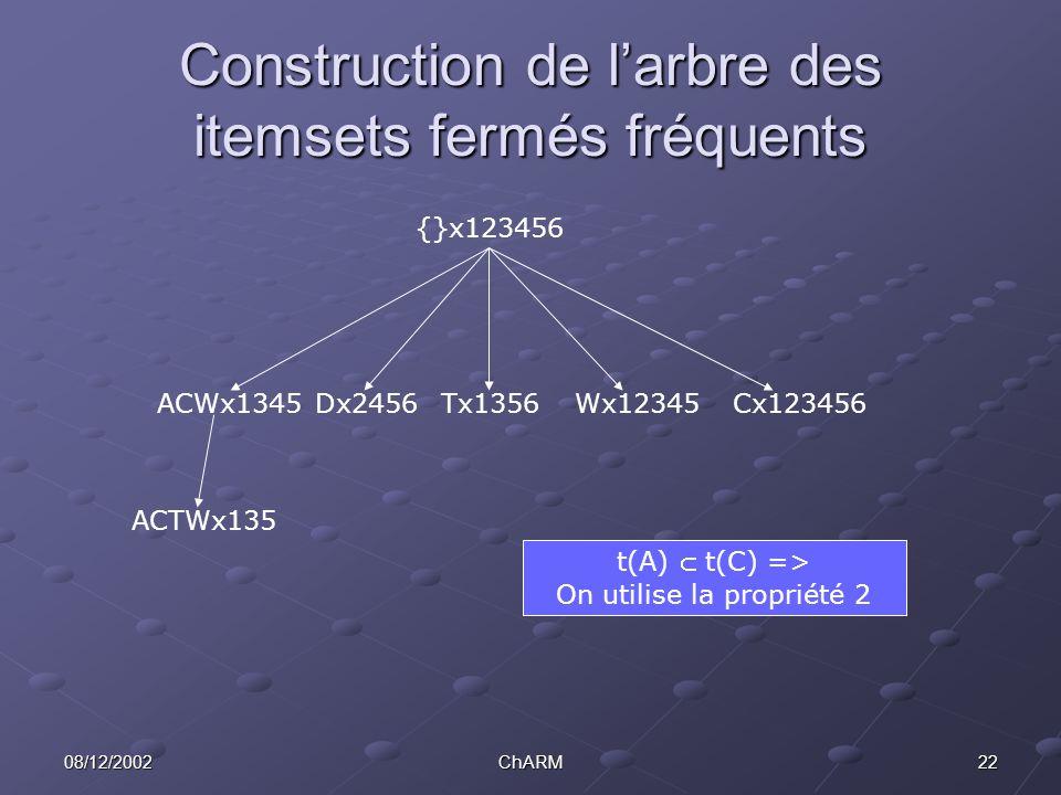 2208/12/2002ChARM Construction de l'arbre des itemsets fermés fréquents ACWx1345Dx2456Tx1356Wx12345Cx123456 ACTWx135 {}x123456 t(A)  t(C) => On utilise la propriété 2