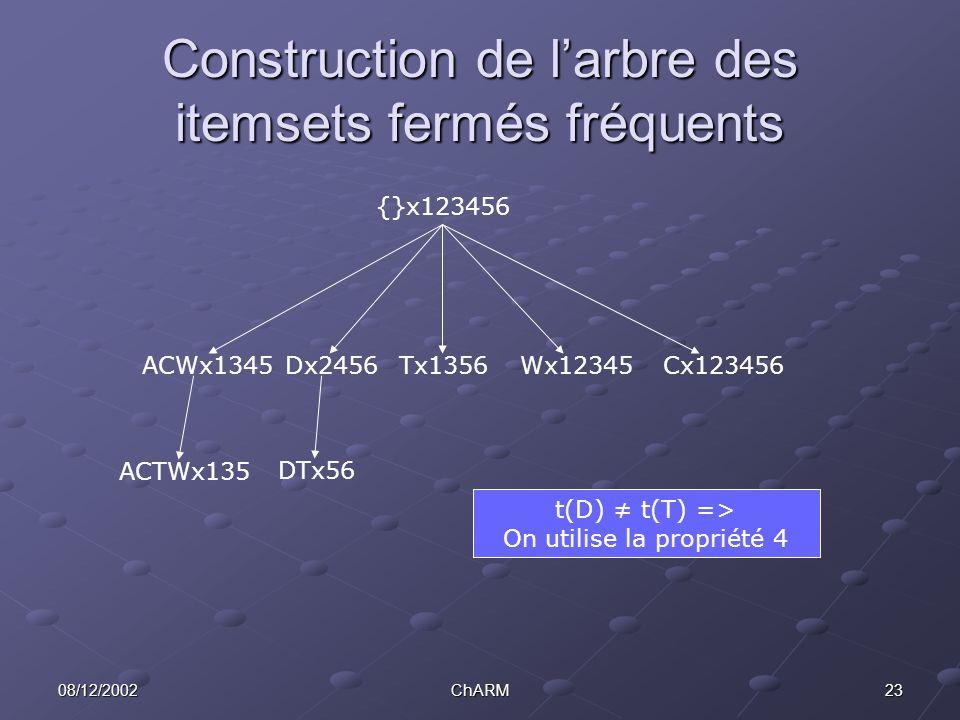 2308/12/2002ChARM Construction de l'arbre des itemsets fermés fréquents DTx56 ACWx1345Dx2456Tx1356Wx12345Cx123456 ACTWx135 {}x123456 t(D) ≠ t(T) => On utilise la propriété 4