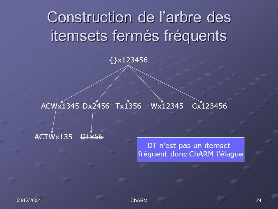 2408/12/2002ChARM Construction de l'arbre des itemsets fermés fréquents DTx56 ACWx1345Dx2456Tx1356Wx12345Cx123456 ACTWx135 {}x123456 DT n'est pas un itemset fréquent donc ChARM l'élague