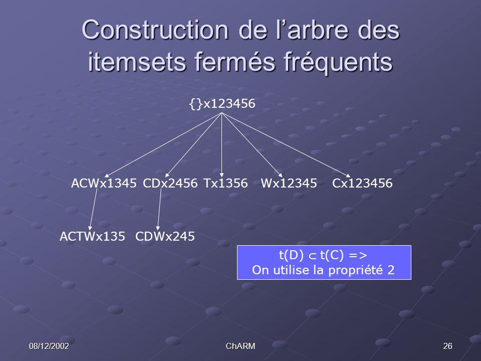 2608/12/2002ChARM Construction de l'arbre des itemsets fermés fréquents ACWx1345CDx2456 Tx1356 Wx12345Cx123456 ACTWx135CDWx245 {}x123456 t(D)  t(C) => On utilise la propriété 2