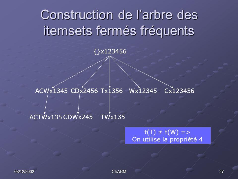 2708/12/2002ChARM Construction de l'arbre des itemsets fermés fréquents ACWx1345CDx2456 Tx1356 Wx12345Cx123456 ACTWx135 CDWx245 {}x123456 TWx135 t(T) ≠ t(W) => On utilise la propriété 4