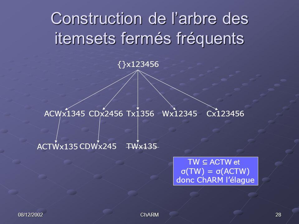 2808/12/2002ChARM Construction de l'arbre des itemsets fermés fréquents ACWx1345CDx2456 Tx1356 Wx12345Cx123456 ACTWx135 CDWx245 {}x123456 TWx135 TW ⊆ ACTW et σ(TW) = σ(ACTW) donc ChARM l'élague