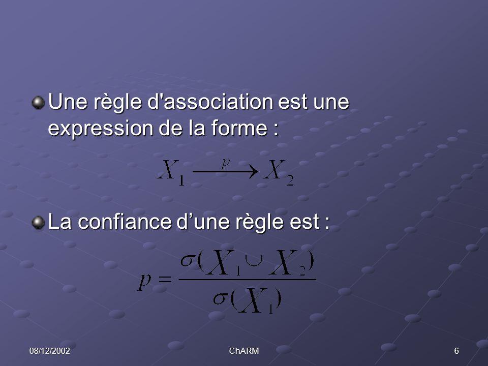 608/12/2002ChARM Une règle d association est une expression de la forme : La confiance d'une règle est :