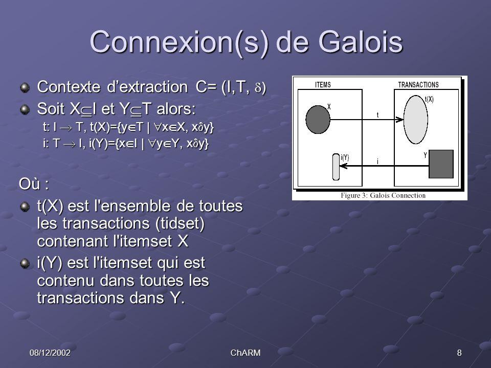 808/12/2002ChARM Connexion(s) de Galois Contexte d'extraction C= (I,T,  ) Soit X  I et Y  T alors: t: I  T, t(X)={y  T |  x  X, x  y} i: T  I, i(Y)={x  I |  y  Y, x  y} Où : t(X) est l ensemble de toutes les transactions (tidset) contenant l itemset X i(Y) est l itemset qui est contenu dans toutes les transactions dans Y.