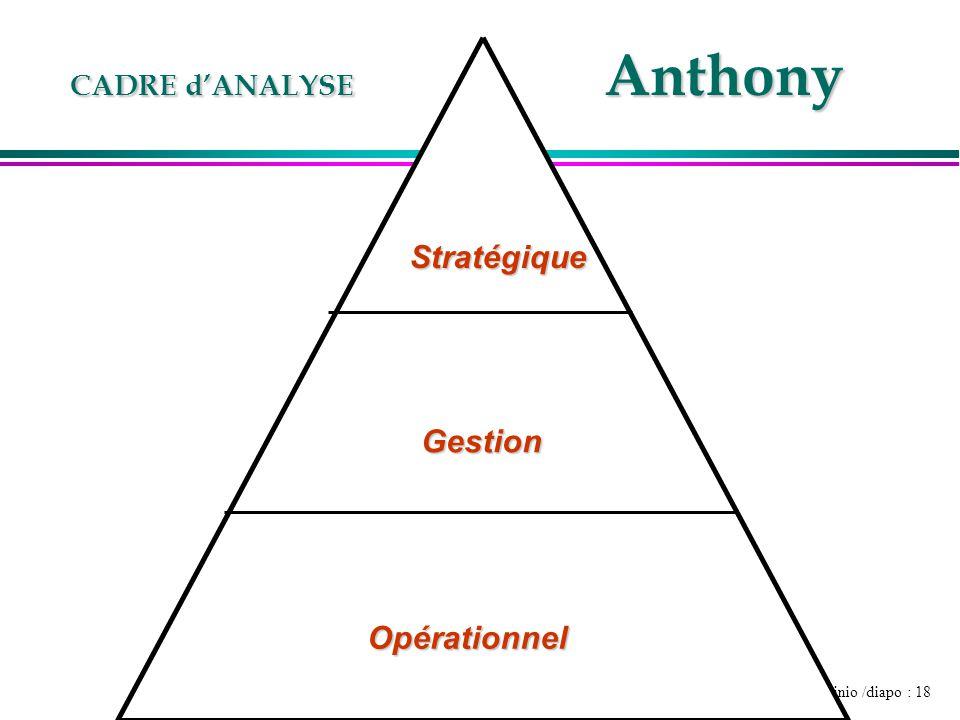 Quinio /diapo : 18 Opérationnel Gestion Stratégique Stratégique CADRE d'ANALYSE Anthony