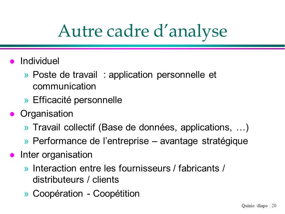 Quinio /diapo : 20 Autre cadre d'analyse l Individuel »Poste de travail : application personnelle et communication »Efficacité personnelle l Organisat