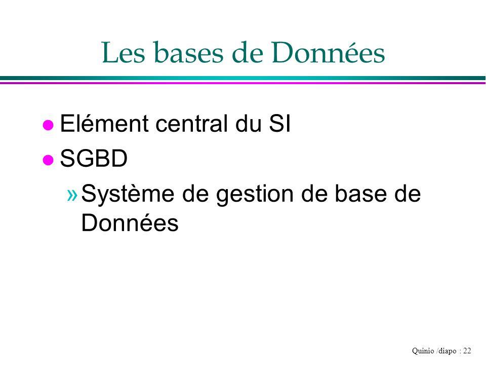 Quinio /diapo : 22 Les bases de Données l Elément central du SI l SGBD »Système de gestion de base de Données