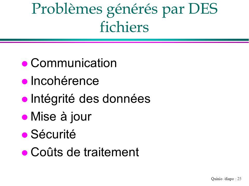 Quinio /diapo : 25 Problèmes générés par DES fichiers l Communication l Incohérence l Intégrité des données l Mise à jour l Sécurité l Coûts de traite