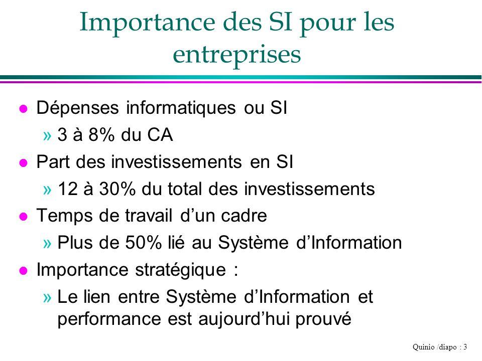 Quinio /diapo : 3 Importance des SI pour les entreprises l Dépenses informatiques ou SI »3 à 8% du CA l Part des investissements en SI »12 à 30% du to