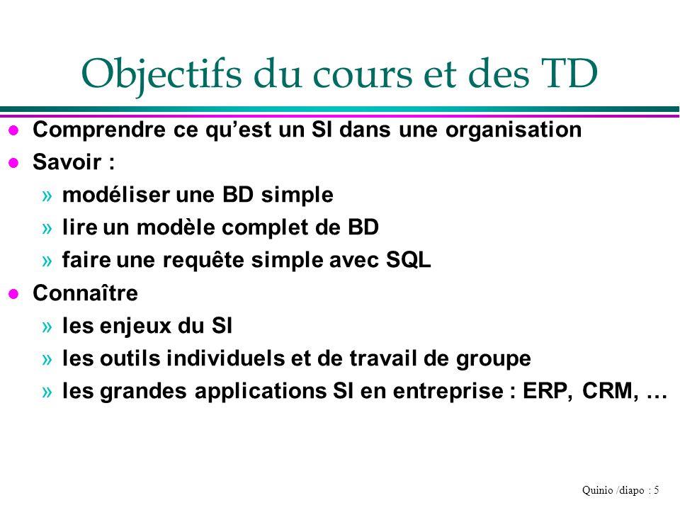 Quinio /diapo : 5 Objectifs du cours et des TD l Comprendre ce qu'est un SI dans une organisation l Savoir : »modéliser une BD simple »lire un modèle