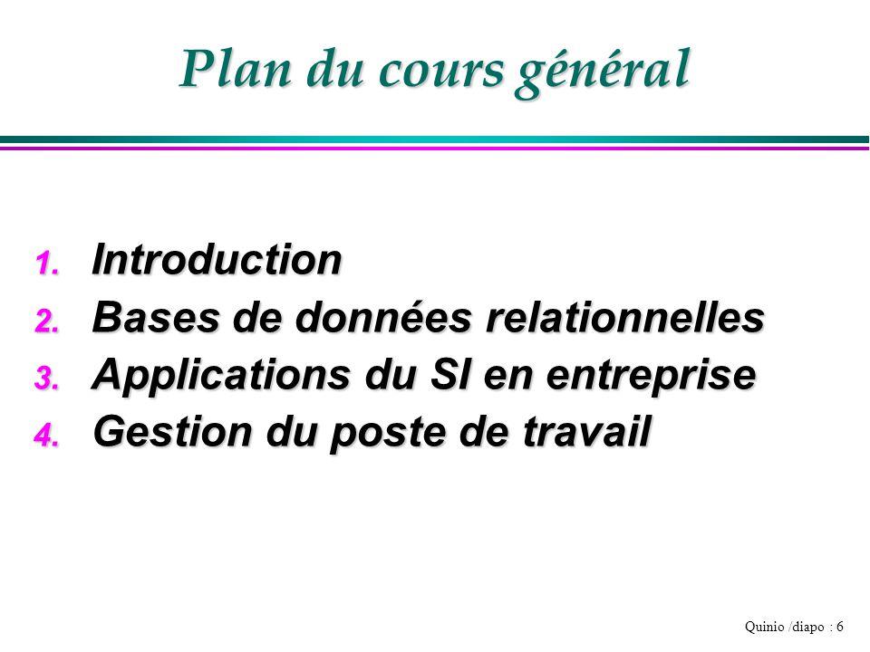 Quinio /diapo : 6 Plan du cours général 1. Introduction 2. Bases de données relationnelles 3. Applications du SI en entreprise 4. Gestion du poste de