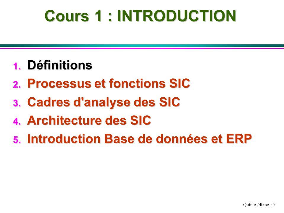 Quinio /diapo : 7 Cours 1 : INTRODUCTION 1. Définitions 2. Processus et fonctions SIC 3. Cadres d'analyse des SIC 4. Architecture des SIC 5. Introduct