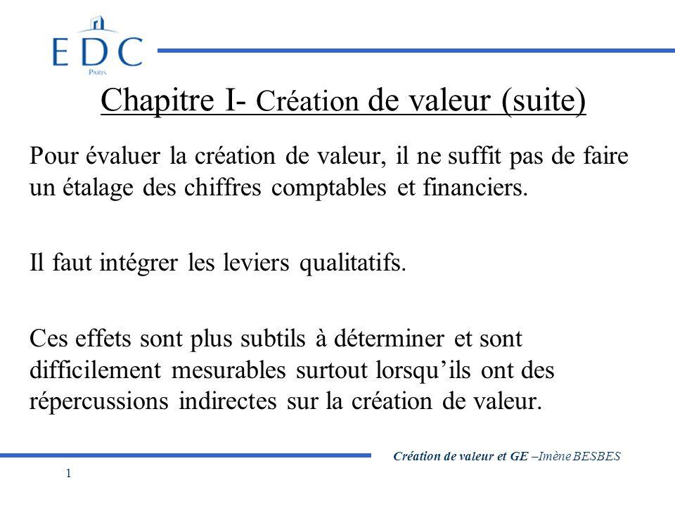 Création de valeur et GE –Imène BESBES 1 Chapitre I- Création de valeur (suite) Pour évaluer la création de valeur, il ne suffit pas de faire un étala