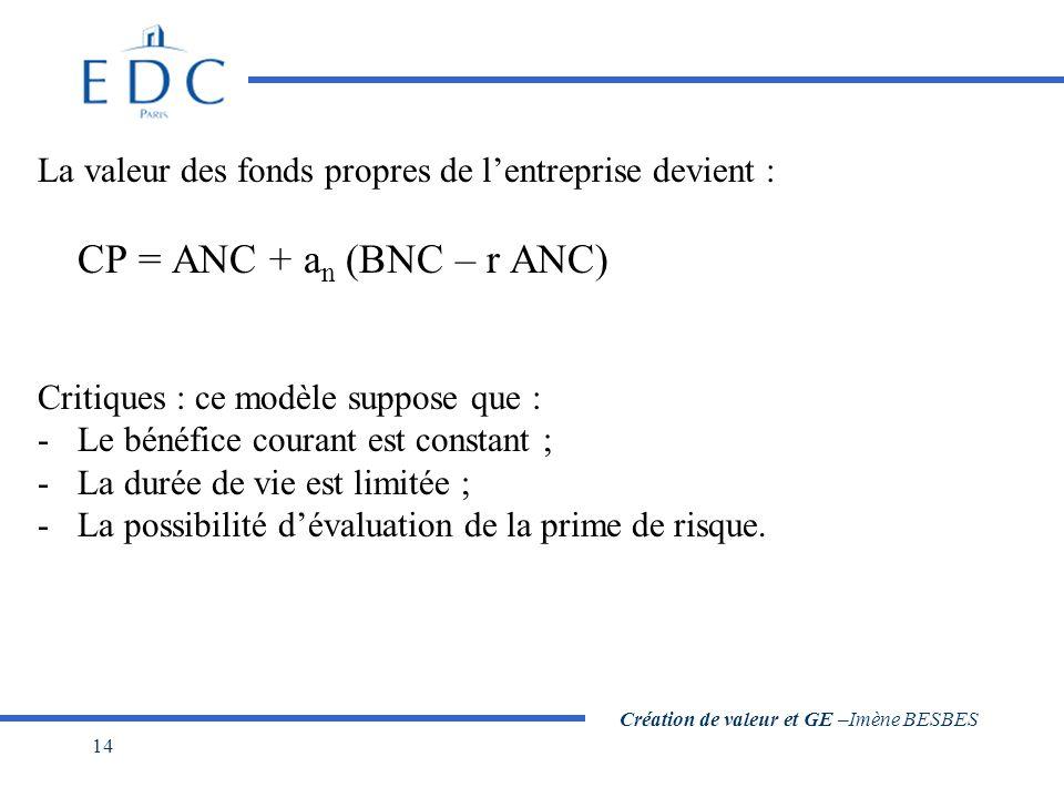 Création de valeur et GE –Imène BESBES 14 La valeur des fonds propres de l'entreprise devient : CP = ANC + a n (BNC – r ANC) Critiques : ce modèle suppose que : -Le bénéfice courant est constant ; -La durée de vie est limitée ; -La possibilité d'évaluation de la prime de risque.