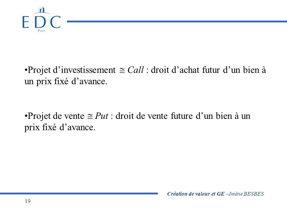 Création de valeur et GE –Imène BESBES 19 Projet d'investissement  Call : droit d'achat futur d'un bien à un prix fixé d'avance. Projet de vente  Pu